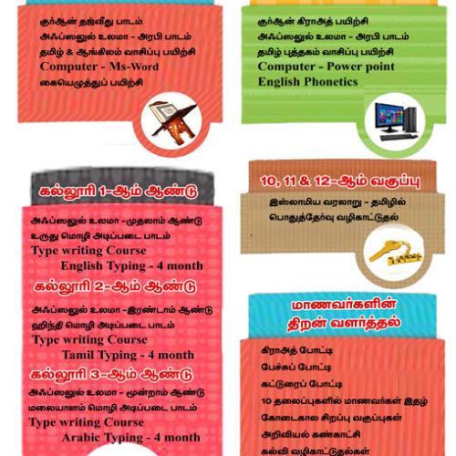 Rizha Course Details